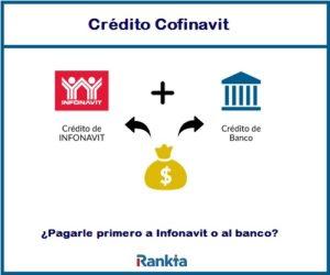 Requisitos-para-Vender-una-Casa-por-Infonavit-cofinavit